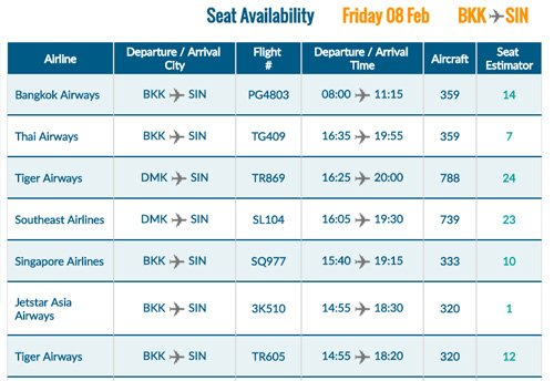 Seat Availability